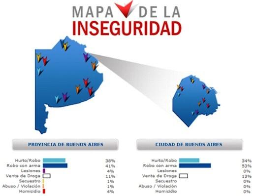 Capital Federal ya tiene su Mapa de la inseguridad