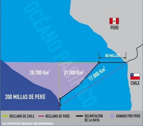 Perú tendrá parte del mar chileno tras el fallo de la Corte Internacional de Justicia