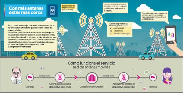 Grupo Telecom moderniza sus redes en Vicente López, San Isidro, Tigre Y Pilar