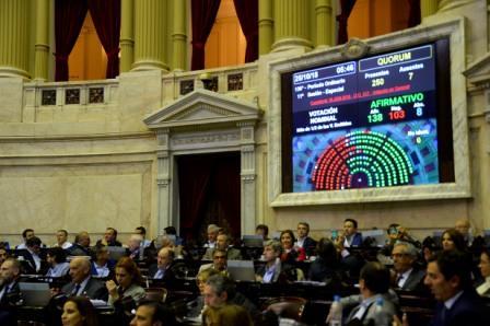 Con 138 votos, Cambiemos logró la media sanción del presupuesto 2019