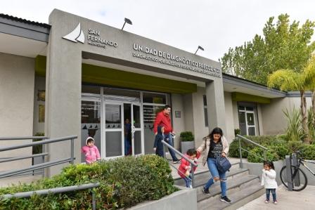 La Unidad de Diagnóstico Precoz de San Fernando atendió 312 mil consultas en sus 3 años