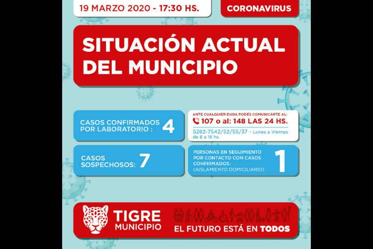 En Tigre ya son cuatro los confirmados con coronavirus