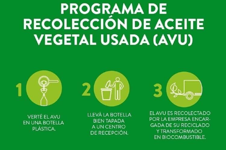 Vicente López: Programa de recolección de aceite vegetal usado